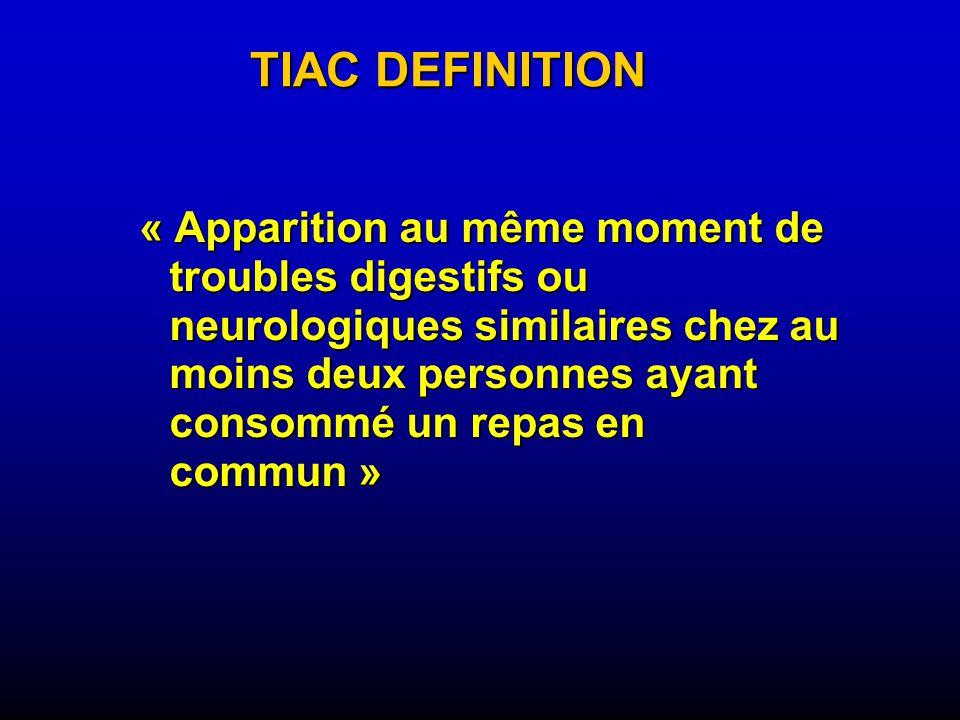 TIAC DEFINITION « Apparition au même moment de troubles digestifs ou neurologiques similaires chez au moins deux personnes ayant consommé un repas en commun »