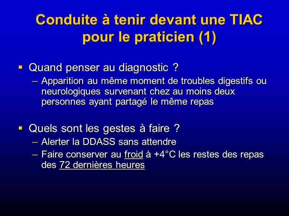 Conduite à tenir devant une TIAC pour le praticien (1) Quand penser au diagnostic .