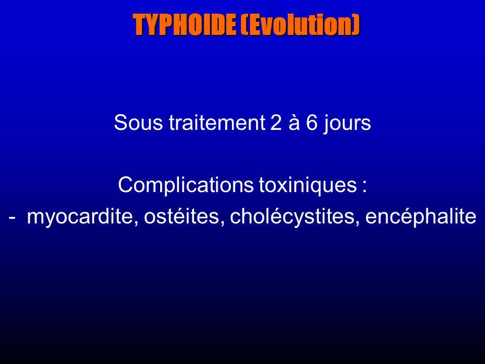 TYPHOIDE (Evolution) Sous traitement 2 à 6 jours Complications toxiniques : - -myocardite, ostéites, cholécystites, encéphalite