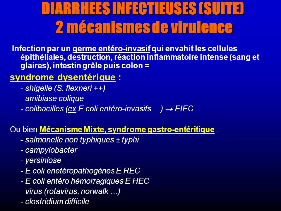 DIARRHEES INFECTIEUSES (SUITE) 2 mécanismes de virulence Infection par un germe entéro-invasif qui envahit les cellules épithéliales, destruction, réa