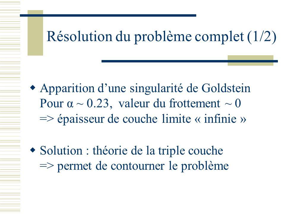 Résolution du problème complet (1/2) Apparition dune singularité de Goldstein Pour α ~ 0.23, valeur du frottement ~ 0 => épaisseur de couche limite « infinie » Solution : théorie de la triple couche => permet de contourner le problème