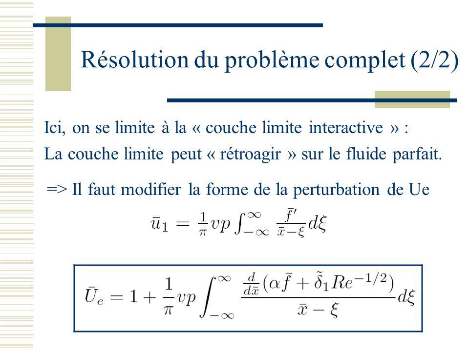 Résolution du problème complet (2/2) Ici, on se limite à la « couche limite interactive » : La couche limite peut « rétroagir » sur le fluide parfait.