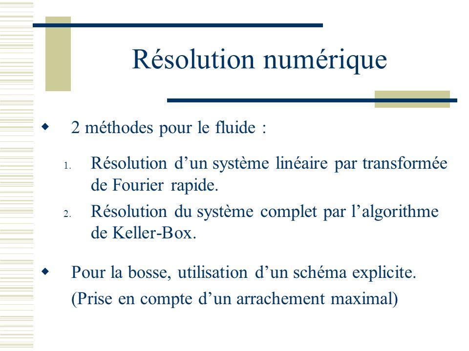 Résolution numérique 2 méthodes pour le fluide : 1.