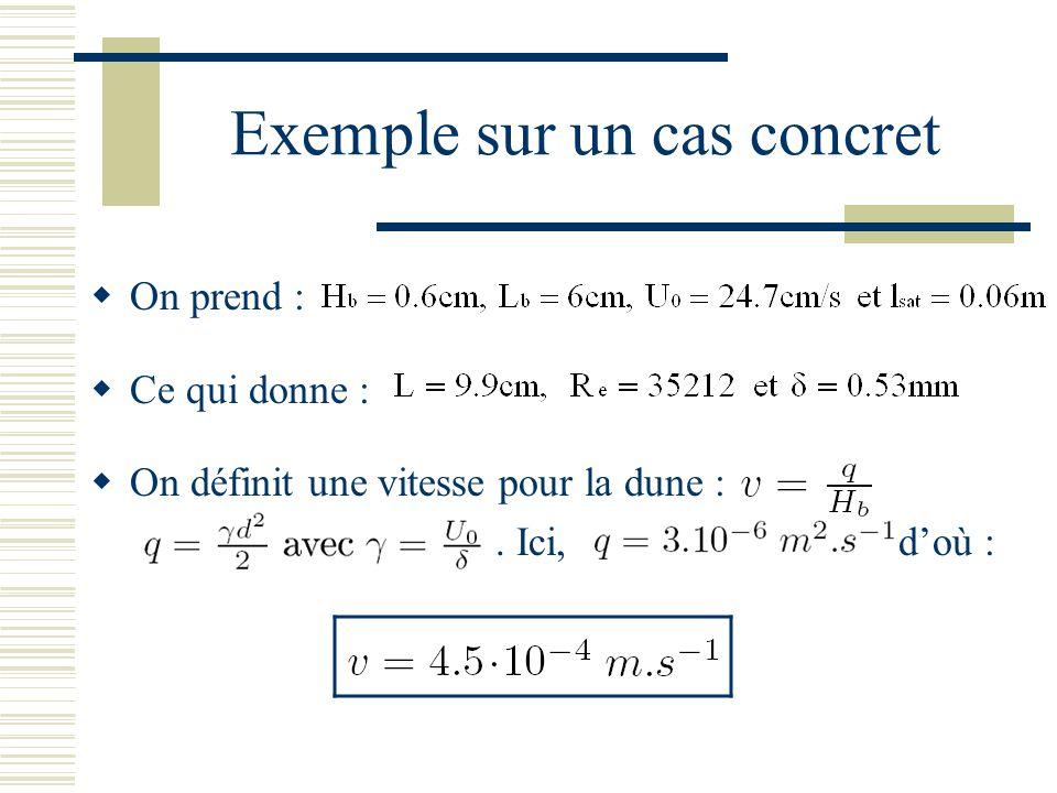 Exemple sur un cas concret On prend : Ce qui donne : On définit une vitesse pour la dune :.