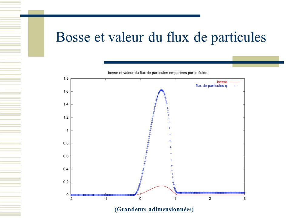 Bosse et valeur du flux de particules (Grandeurs adimensionnées)