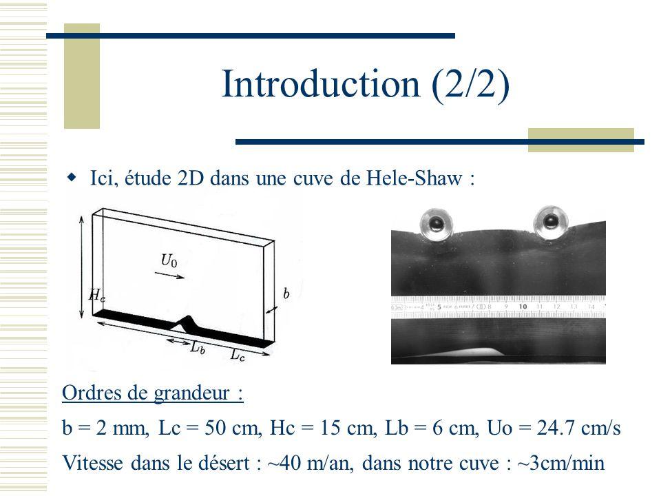 Introduction (2/2) Ici, étude 2D dans une cuve de Hele-Shaw : Ordres de grandeur : b = 2 mm, Lc = 50 cm, Hc = 15 cm, Lb = 6 cm, Uo = 24.7 cm/s Vitesse dans le désert : ~40 m/an, dans notre cuve : ~3cm/min