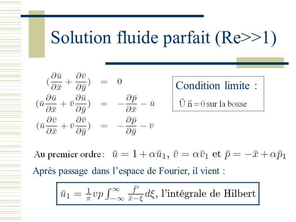 Solution fluide parfait (Re>>1) Condition limite : Après passage dans lespace de Fourier, il vient :