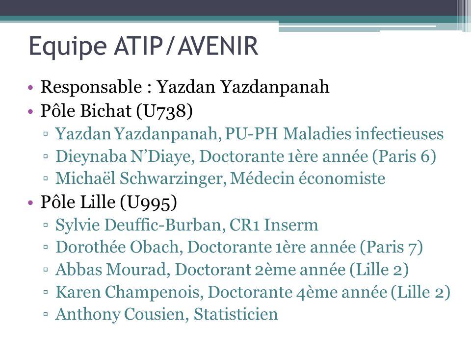 Equipe ATIP/AVENIR Responsable : Yazdan Yazdanpanah Pôle Bichat (U738) Yazdan Yazdanpanah, PU-PH Maladies infectieuses Dieynaba NDiaye, Doctorante 1èr