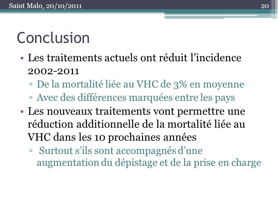 Conclusion Les traitements actuels ont réduit lincidence 2002-2011 De la mortalité liée au VHC de 3% en moyenne Avec des différences marquées entre le