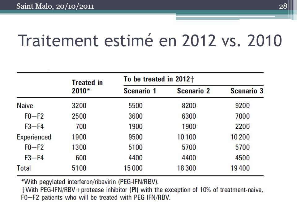 Traitement estimé en 2012 vs. 2010 28 Saint Malo, 20/10/2011