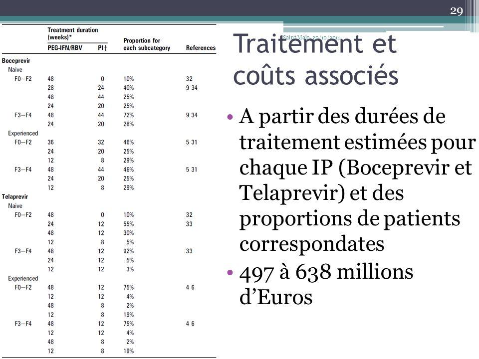 A partir des durées de traitement estimées pour chaque IP (Boceprevir et Telaprevir) et des proportions de patients correspondates 497 à 638 millions