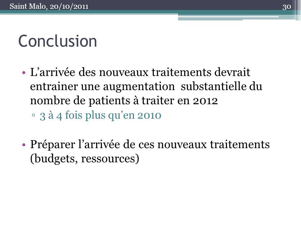 Conclusion Larrivée des nouveaux traitements devrait entrainer une augmentation substantielle du nombre de patients à traiter en 2012 3 à 4 fois plus