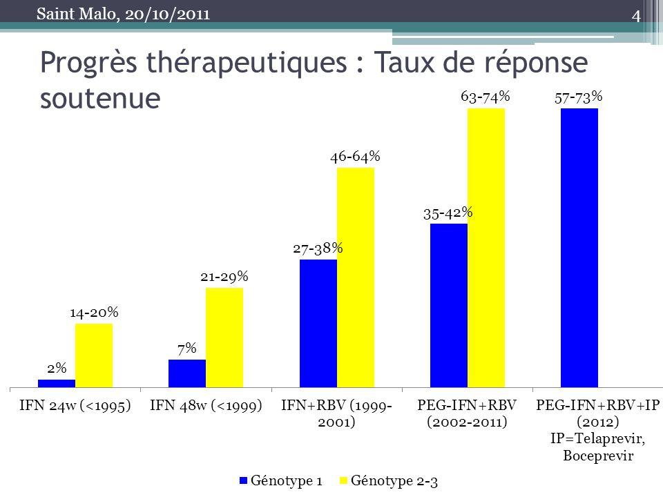 Progrès thérapeutiques : Taux de réponse soutenue 4 Saint Malo, 20/10/2011