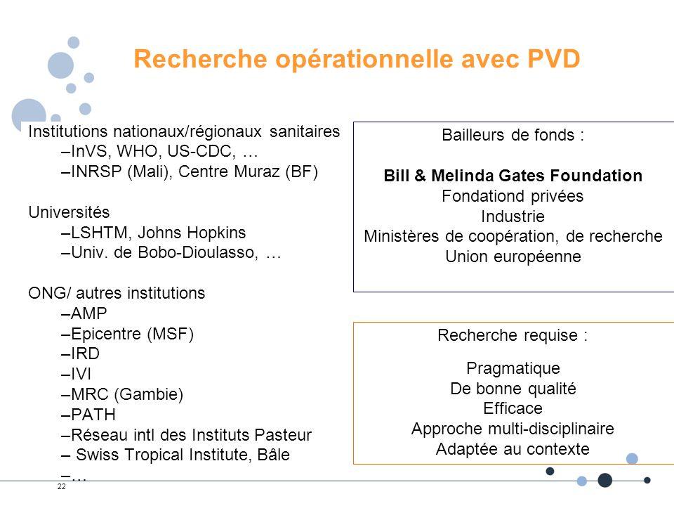 22 Recherche opérationnelle avec PVD Institutions nationaux/régionaux sanitaires –InVS, WHO, US-CDC, … –INRSP (Mali), Centre Muraz (BF) Universités –LSHTM, Johns Hopkins –Univ.