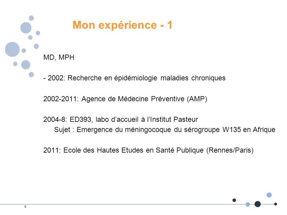 5 Mon expérience - 1 MD, MPH - 2002: Recherche en épidémiologie maladies chroniques 2002-2011: Agence de Médecine Préventive (AMP) 2004-8: ED393, labo daccueil à lInstitut Pasteur Sujet : Emergence du méningocoque du sérogroupe W135 en Afrique 2011: Ecole des Hautes Etudes en Santé Publique (Rennes/Paris)