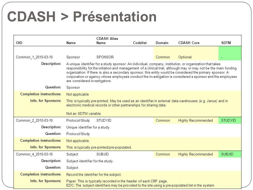 OIDName CDASH Alias NameCodelistDomainCDASH CoreSDTM Common_1_2010-03-10SponsorSPONSORCommonOptional- Description: A unique identifier for a study sponsor.