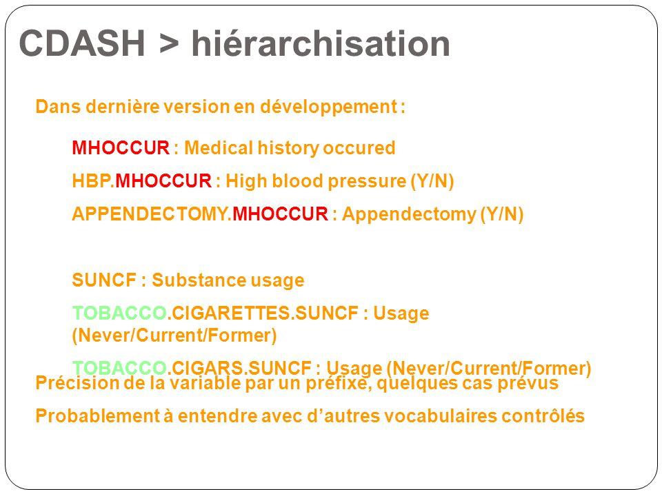 CDASH > hiérarchisation Dans dernière version en développement : MHOCCUR : Medical history occured HBP.MHOCCUR : High blood pressure (Y/N) APPENDECTOMY.MHOCCUR : Appendectomy (Y/N) SUNCF : Substance usage TOBACCO.CIGARETTES.SUNCF : Usage (Never/Current/Former) TOBACCO.CIGARS.SUNCF : Usage (Never/Current/Former) Précision de la variable par un préfixe, quelques cas prévus Probablement à entendre avec dautres vocabulaires contrôlés
