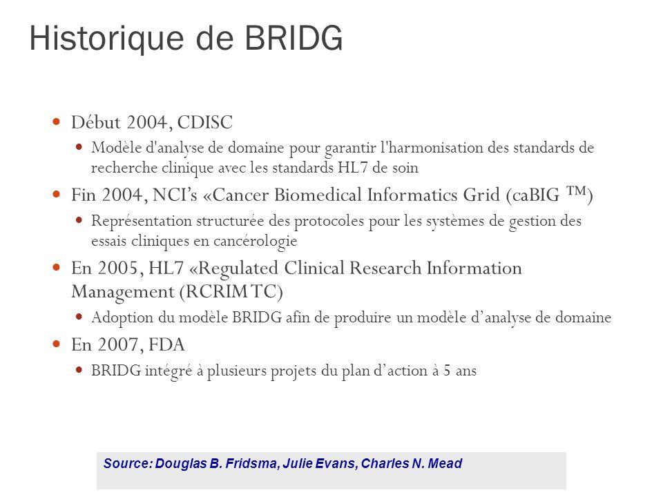 119 Historique de BRIDG Début 2004, CDISC Modèle d analyse de domaine pour garantir l harmonisation des standards de recherche clinique avec les standards HL7 de soin Fin 2004, NCIs «Cancer Biomedical Informatics Grid (caBIG ) Représentation structurée des protocoles pour les systèmes de gestion des essais cliniques en cancérologie En 2005, HL7 «Regulated Clinical Research Information Management (RCRIM TC) Adoption du modèle BRIDG afin de produire un modèle danalyse de domaine En 2007, FDA BRIDG intégré à plusieurs projets du plan daction à 5 ans Source: Douglas B.