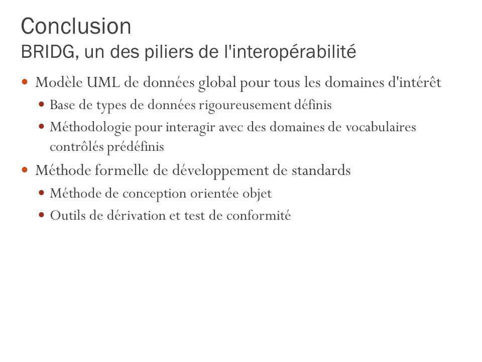 Conclusion BRIDG, un des piliers de l interopérabilité Modèle UML de données global pour tous les domaines d intérêt Base de types de données rigoureusement définis Méthodologie pour interagir avec des domaines de vocabulaires contrôlés prédéfinis Méthode formelle de développement de standards Méthode de conception orientée objet Outils de dérivation et test de conformité 131