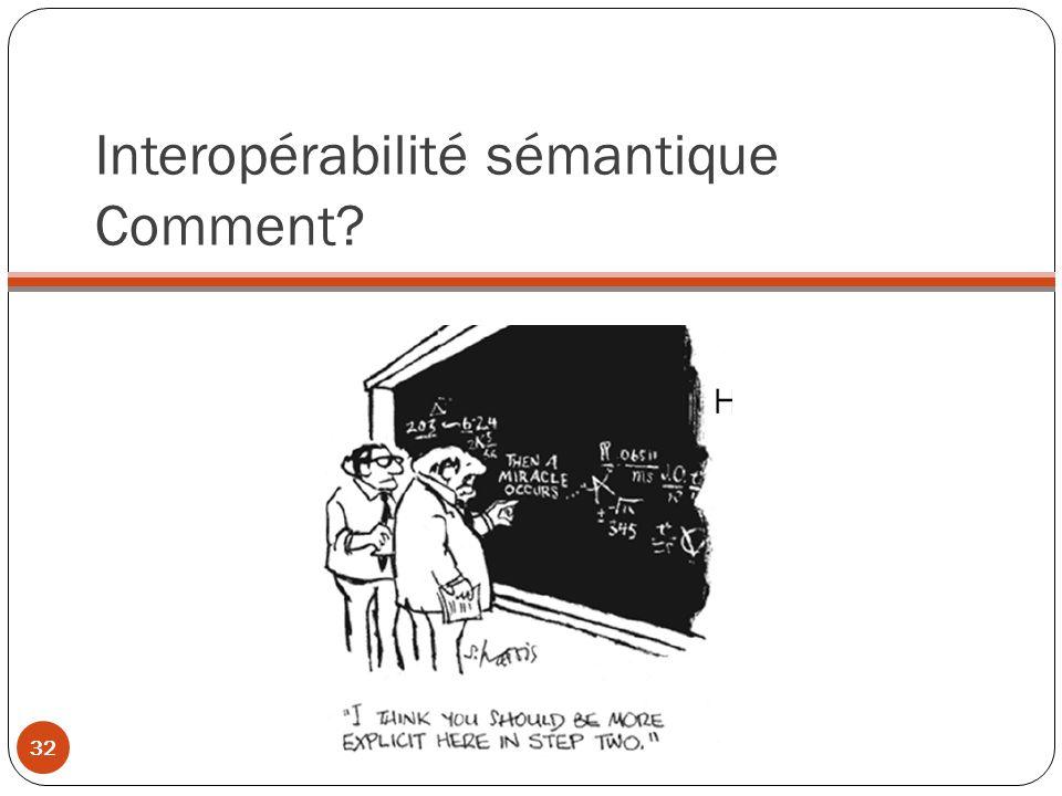 Interopérabilité sémantique Comment? 32