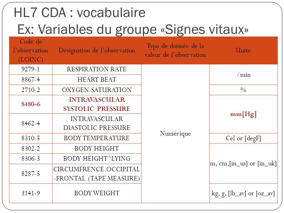 HL7 CDA : vocabulaire Ex: Variables du groupe «Signes vitaux» 40 Code de lobservation (LOINC) Designation de lobservation Type de donnée de la valeur de lobservation Unité 9279-1RESPIRATION RATE Numérique /min 8867-4HEART BEAT 2710-2OXYGEN SATURATION% 8480-6 INTRAVASCULAR SYSTOLIC PRESSURE mm[Hg] 8462-4 INTRAVASCULAR DIASTOLIC PRESSURE 8310-5BODY TEMPERATURECel or [degF] 8302-2BODY HEIGHT m, cm,[in_us] or [in_uk] 8306-3BODY HEIGHT^LYING 8287-5 CIRCUMFRENCE.OCCIPITAL -FRONTAL (TAPE MEASURE) 3141-9BODY WEIGHTkg, g, [lb_av] or [oz_av]