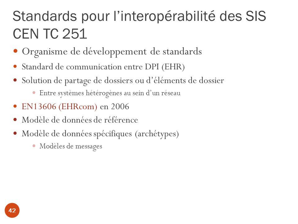 Standards pour linteropérabilité des SIS CEN TC 251 42 Organisme de développement de standards Standard de communication entre DPI (EHR) Solution de partage de dossiers ou déléments de dossier Entre systèmes hétérogènes au sein dun réseau EN13606 (EHRcom) en 2006 Modèle de données de référence Modèle de données spécifiques (archétypes) Modèles de messages