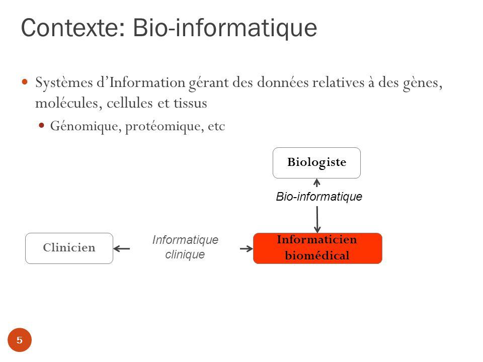 Biologiste Clinicien Informaticien biomédical Informatique clinique Bio-informatique Contexte: Bio-informatique Systèmes dInformation gérant des données relatives à des gènes, molécules, cellules et tissus Génomique, protéomique, etc 5