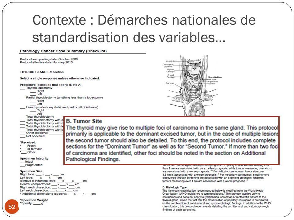 Contexte : Démarches nationales de standardisation des variables… 5 juin 2014 52