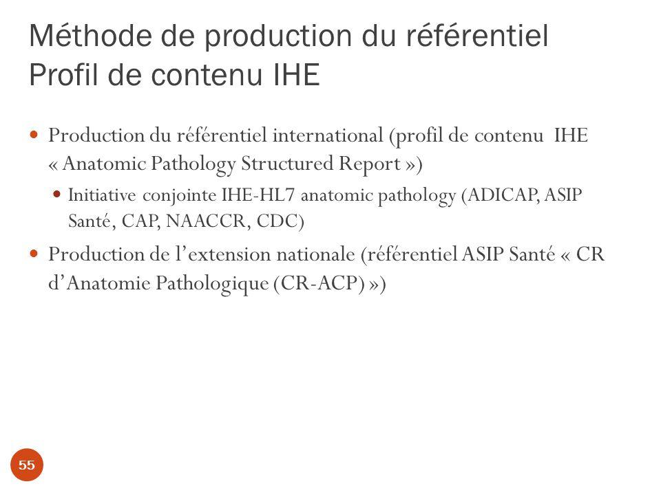 Méthode de production du référentiel Profil de contenu IHE 55 Production du référentiel international (profil de contenu IHE « Anatomic Pathology Structured Report ») Initiative conjointe IHE-HL7 anatomic pathology (ADICAP, ASIP Santé, CAP, NAACCR, CDC) Production de lextension nationale (référentiel ASIP Santé « CR dAnatomie Pathologique (CR-ACP) »)