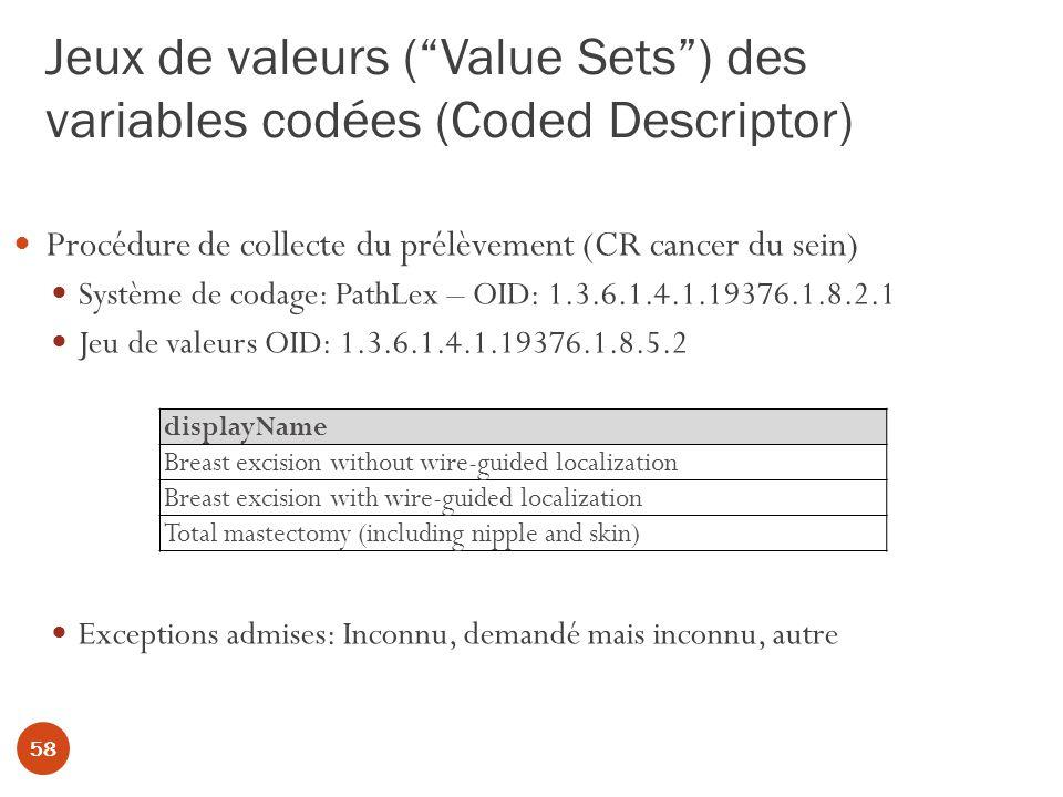Jeux de valeurs (Value Sets) des variables codées (Coded Descriptor) Procédure de collecte du prélèvement (CR cancer du sein) Système de codage: PathLex – OID: 1.3.6.1.4.1.19376.1.8.2.1 Jeu de valeurs OID: 1.3.6.1.4.1.19376.1.8.5.2 Exceptions admises: Inconnu, demandé mais inconnu, autre displayName Breast excision without wire-guided localization Breast excision with wire-guided localization Total mastectomy (including nipple and skin) 58