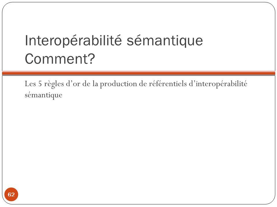 Interopérabilité sémantique Comment.