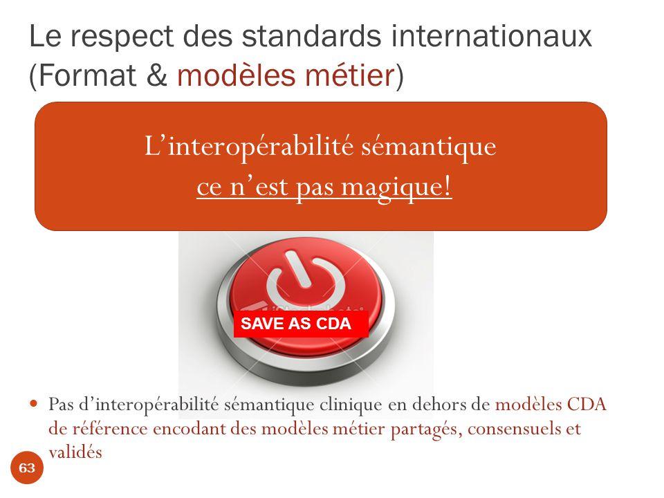 Le respect des standards internationaux (Format & modèles métier) SAVE AS CDA Linteropérabilité sémantique ce nest pas magique.