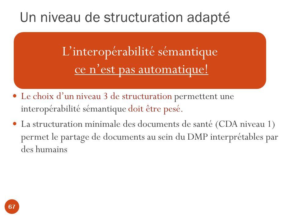 Un niveau de structuration adapté Le choix dun niveau 3 de structuration permettent une interopérabilité sémantique doit être pesé.