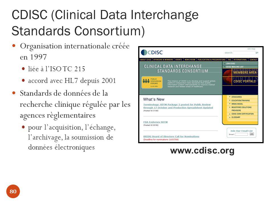 CDISC (Clinical Data Interchange Standards Consortium) 80 Organisation internationale créée en 1997 liée à lISO TC 215 accord avec HL7 depuis 2001 Standards de données de la recherche clinique régulée par les agences règlementaires pour lacquisition, léchange, larchivage, la soumission de données électroniques www.cdisc.org 80