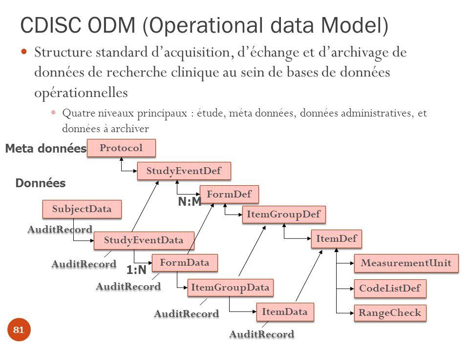 CDISC ODM (Operational data Model) 81 Structure standard dacquisition, déchange et darchivage de données de recherche clinique au sein de bases de données opérationnelles Quatre niveaux principaux : étude, méta données, données administratives, et données à archiver SubjectData StudyEventData FormData ItemGroupData ItemData StudyEventDef FormDef ItemGroupDef ItemDef CodeListDef Meta données Données 1:N N:M MeasurementUnit RangeCheck Protocol AuditRecord