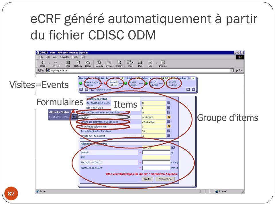 eCRF généré automatiquement à partir du fichier CDISC ODM 82 Groupe ditems Items Formulaires Visites=Events