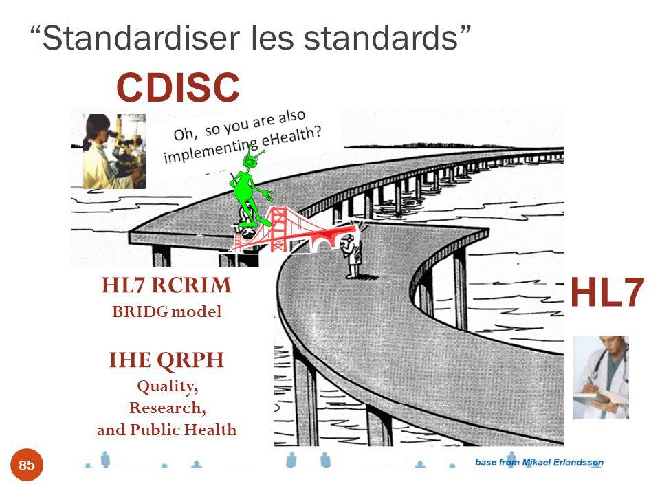 Standardiser les standards 85 HL7 RCRIM BRIDG model IHE QRPH Quality, Research, and Public Health HL7 CDISC