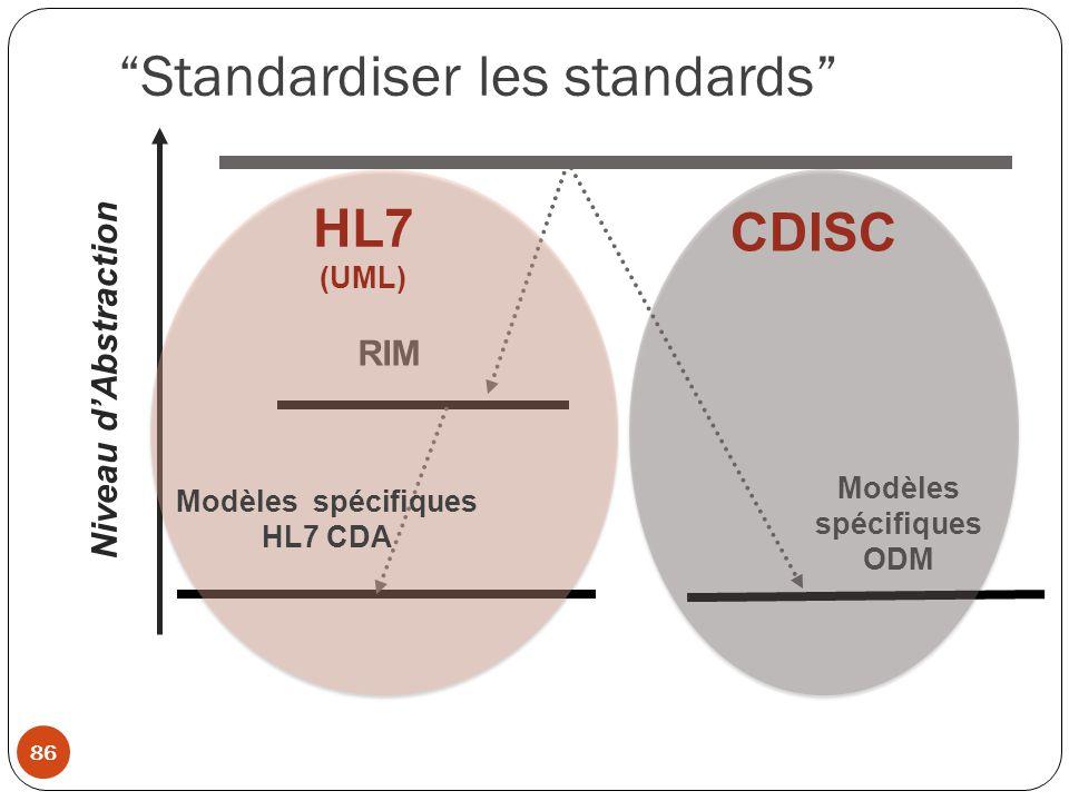 Standardiser les standards Niveau dAbstraction RIM Modèles spécifiques ODM HL7 (UML) CDISC Modèles spécifiques HL7 CDA 86