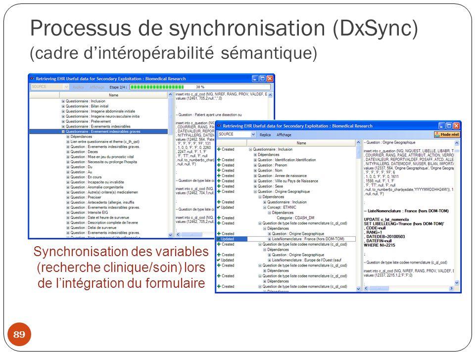 Synchronisation des variables (recherche clinique/soin) lors de lintégration du formulaire Processus de synchronisation (DxSync) (cadre dintéropérabilité sémantique) 89