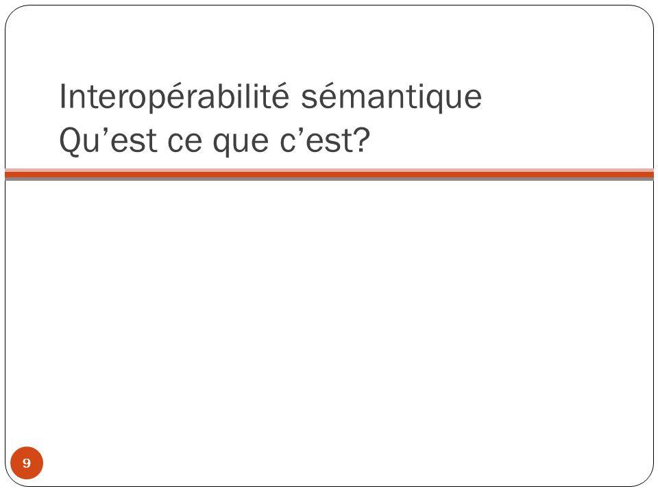 Interopérabilité sémantique Quest ce que cest? 9