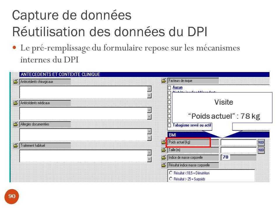 Capture de données Réutilisation des données du DPI 90 Le pré-remplissage du formulaire repose sur les mécanismes internes du DPI Visite Poids actuel : 78 kg 90