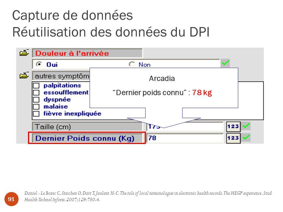 Capture de données Réutilisation des données du DPI 91 Arcadia Dernier poids connu : 78 kg Daniel - Le Bozec C, Steichen O, Dart T, Jaulent M-C.