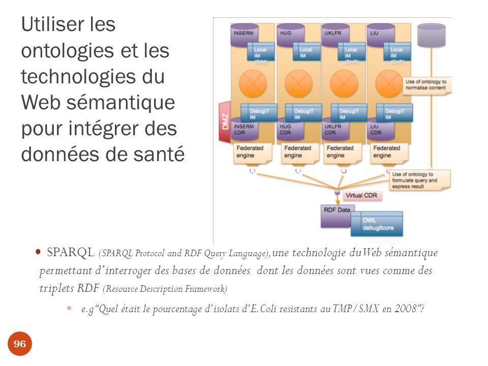 Utiliser les ontologies et les technologies du Web sémantique pour intégrer des données de santé 96 SPARQL (SPARQL Protocol and RDF Query Language), une technologie du Web sémantique permettant dinterroger des bases de données dont les données sont vues comme des triplets RDF (Resource Description Framework) e.g Quel était le pourcentage disolats dE.Coli resistants au TMP/SMX en 2008?