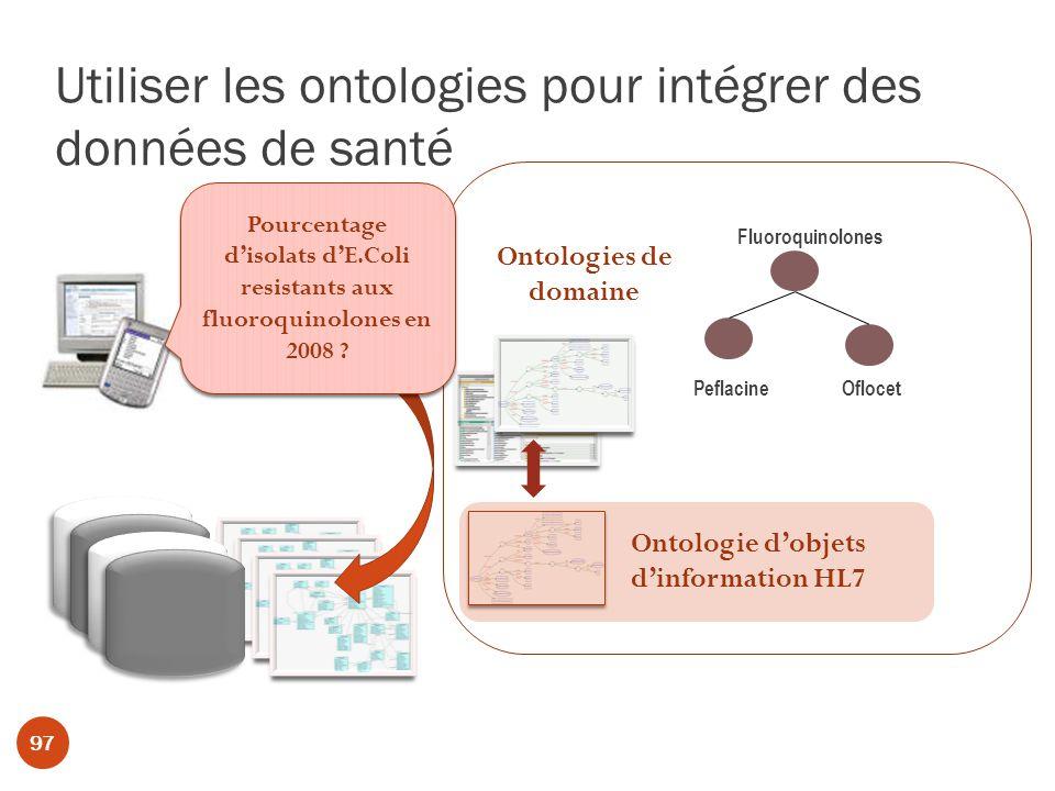 Utiliser les ontologies pour intégrer des données de santé Ontologies de domaine Ontologie dobjets dinformation HL7 CDR 97 Pourcentage disolats dE.Coli resistants aux fluoroquinolones en 2008 .