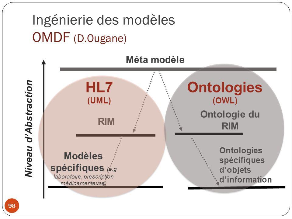 Ingénierie des modèles OMDF (D.Ougane) Niveau dAbstraction RIM Méta modèle Ontologies spécifiques dobjets dinformation Ontologie du RIM HL7 (UML) Ontologies (OWL) Modèles spécifiques (e.g laboratoire, prescription médicamenteuse) 98