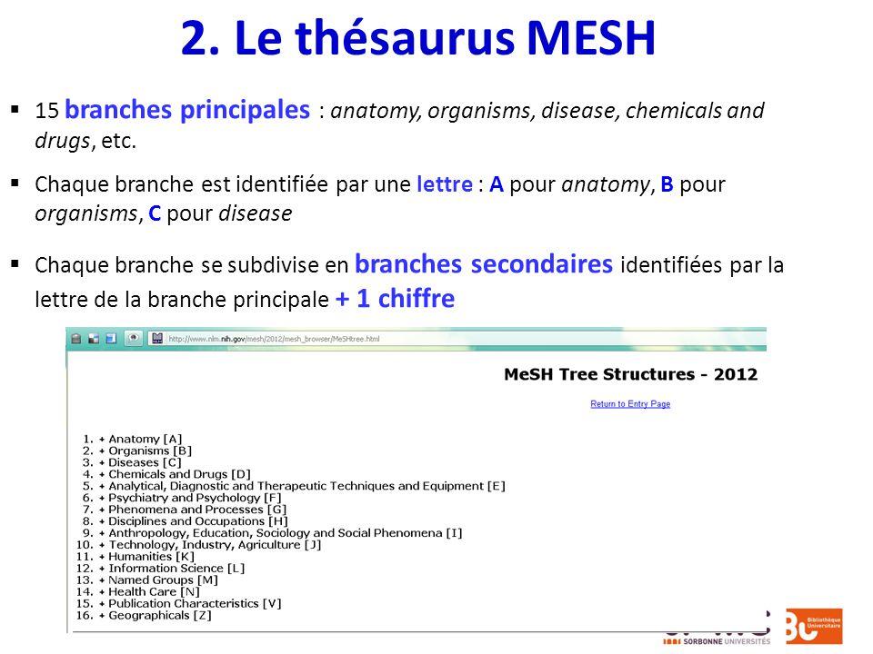 15 branches principales : anatomy, organisms, disease, chemicals and drugs, etc. Chaque branche est identifiée par une lettre : A pour anatomy, B pour