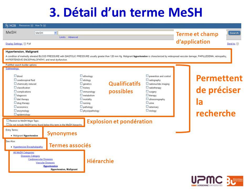 3. Détail dun terme MeSH Terme et champ dapplication Qualificatifs possibles Explosion et pondération Synonymes Termes associés Hiérarchie Permettent