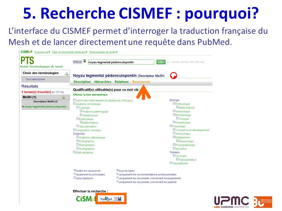 5. Recherche CISMEF : pourquoi? Linterface du CISMEF permet dinterroger la traduction française du Mesh et de lancer directement une requête dans PubM