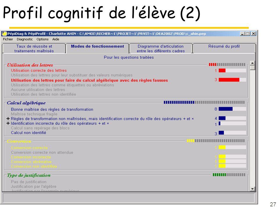 27 Profil cognitif de lélève (2)