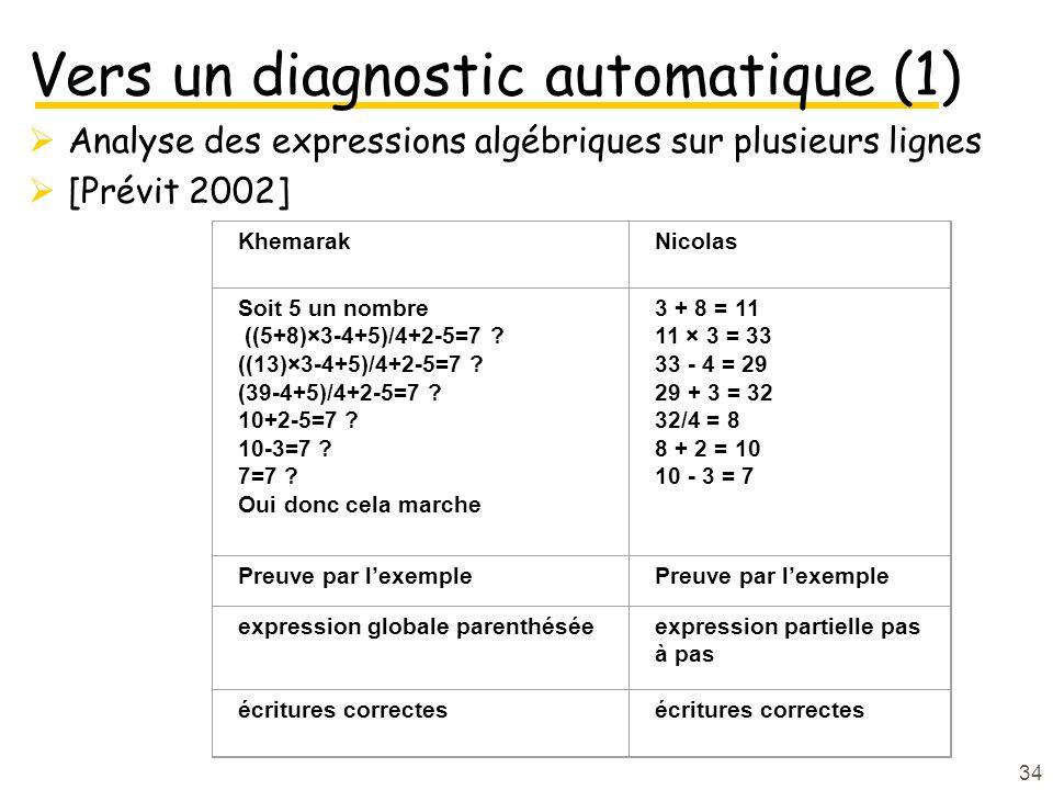34 Vers un diagnostic automatique (1) Analyse des expressions algébriques sur plusieurs lignes [Prévit 2002] KhemarakNicolas Soit 5 un nombre ((5+8)×3-4+5)/4+2-5=7 .